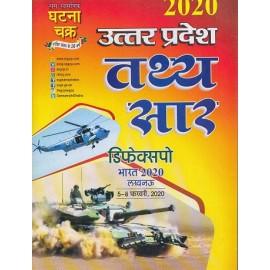 Ghatna Chakra -uttarpradesh tathya sar 2020 (Hindi)